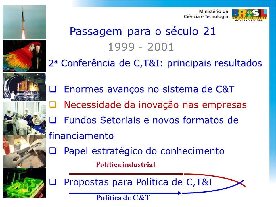 2a Conferência de C,T&I: principais resultados