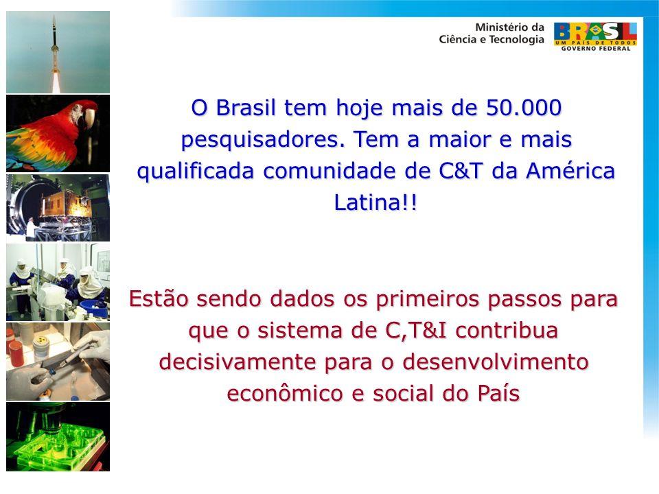 O Brasil tem hoje mais de 50. 000 pesquisadores