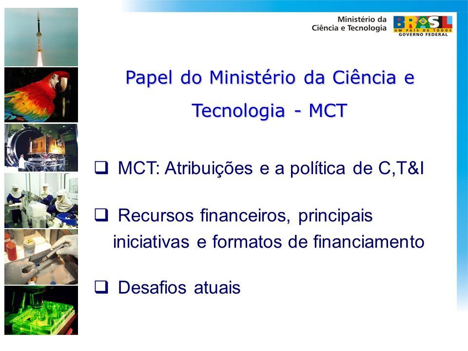 Papel do Ministério da Ciência e