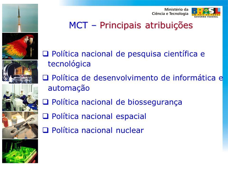 MCT – Principais atribuições