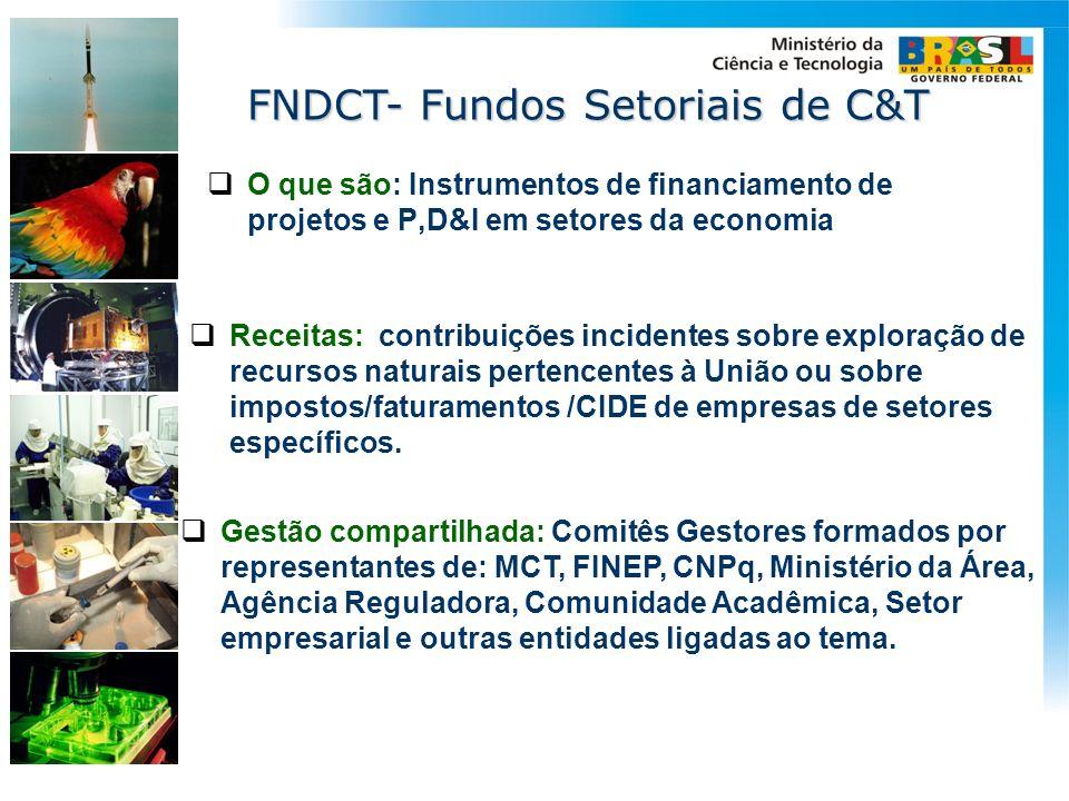 FNDCT- Fundos Setoriais de C&T
