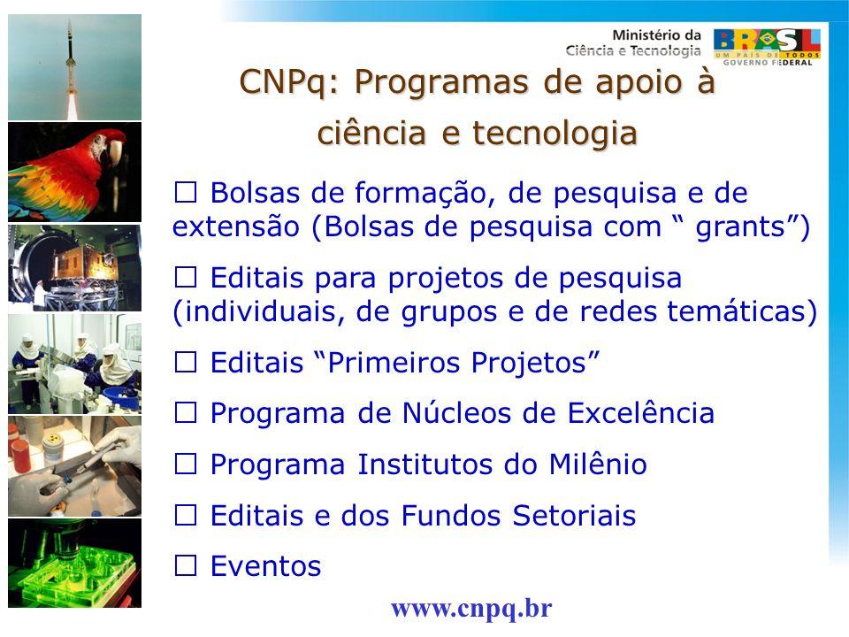 CNPq: Programas de apoio à ciência e tecnologia