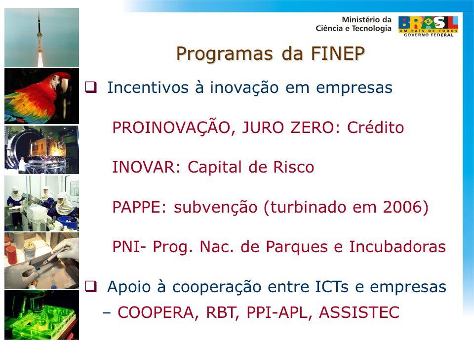Programas da FINEP Incentivos à inovação em empresas