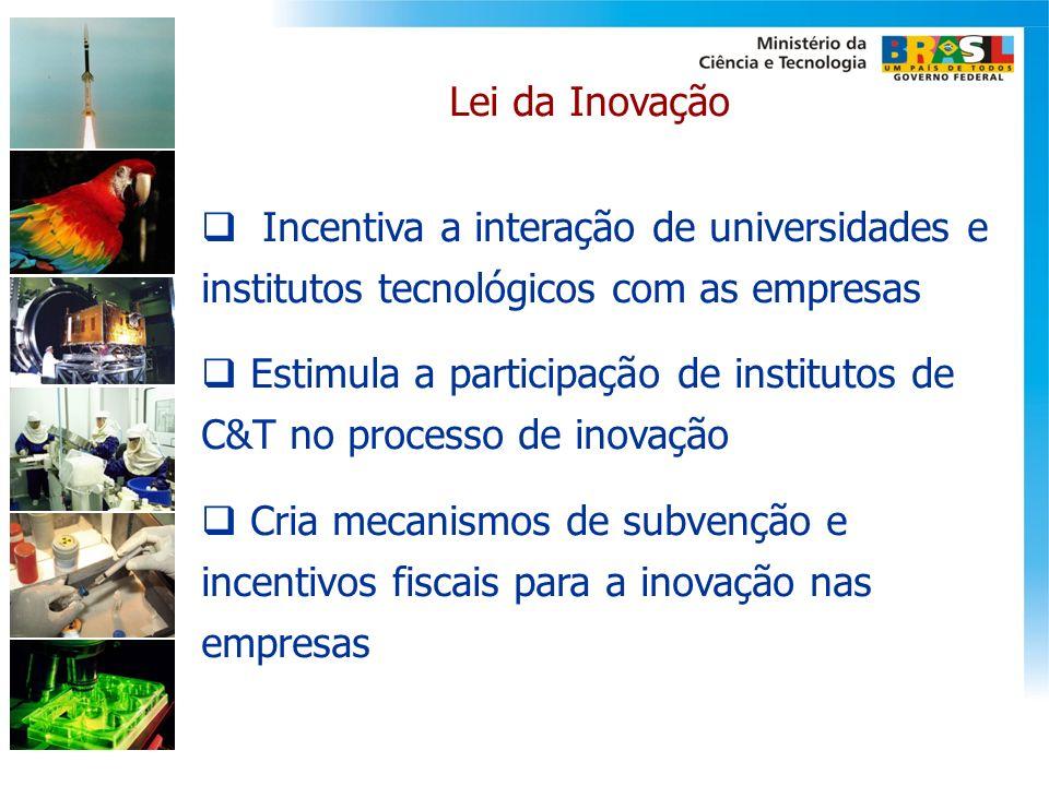 Lei da Inovação Incentiva a interação de universidades e institutos tecnológicos com as empresas.