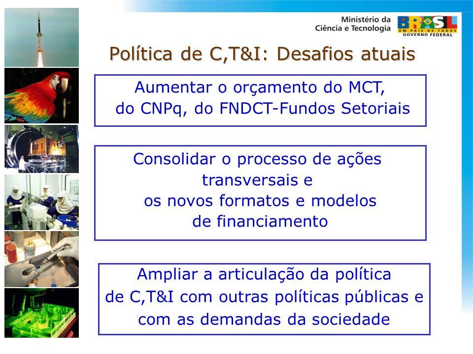 Política de C,T&I: Desafios atuais