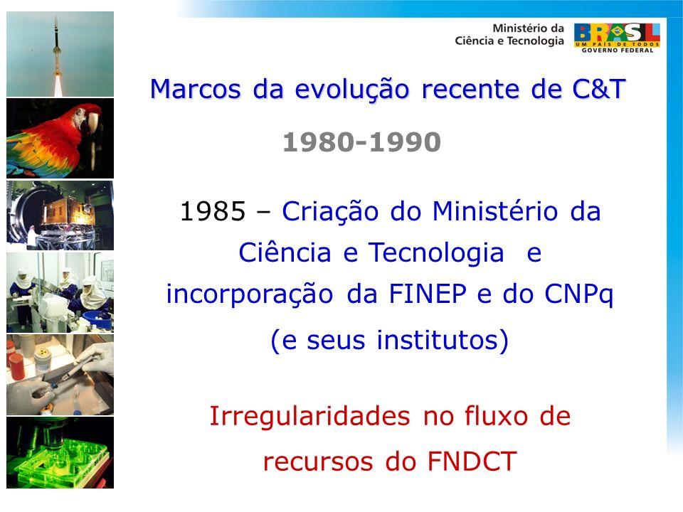 Irregularidades no fluxo de recursos do FNDCT