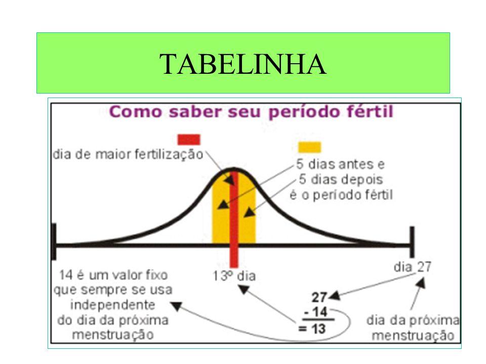 TABELINHA