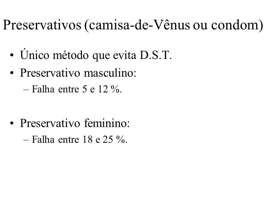 Preservativos (camisa-de-Vênus ou condom)