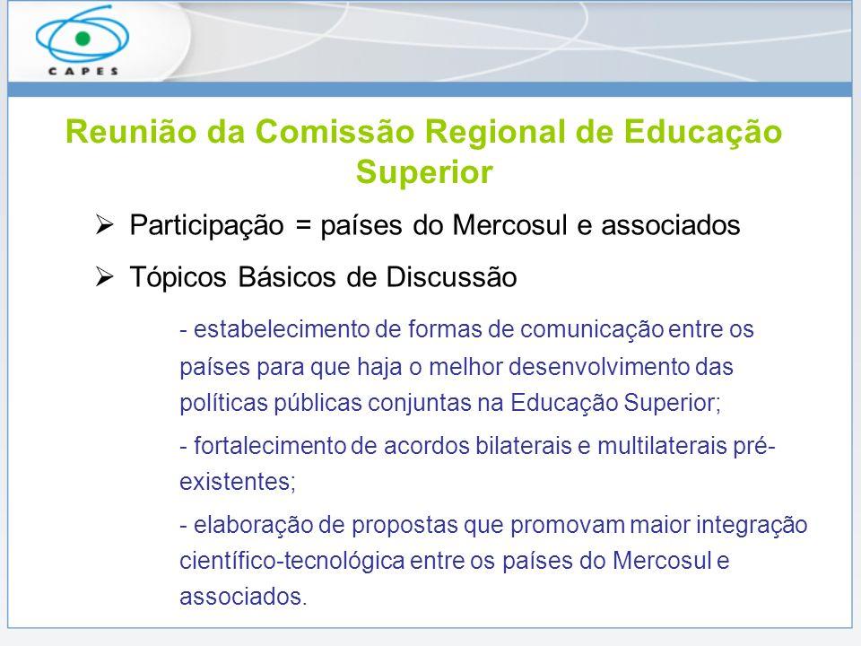 Reunião da Comissão Regional de Educação Superior