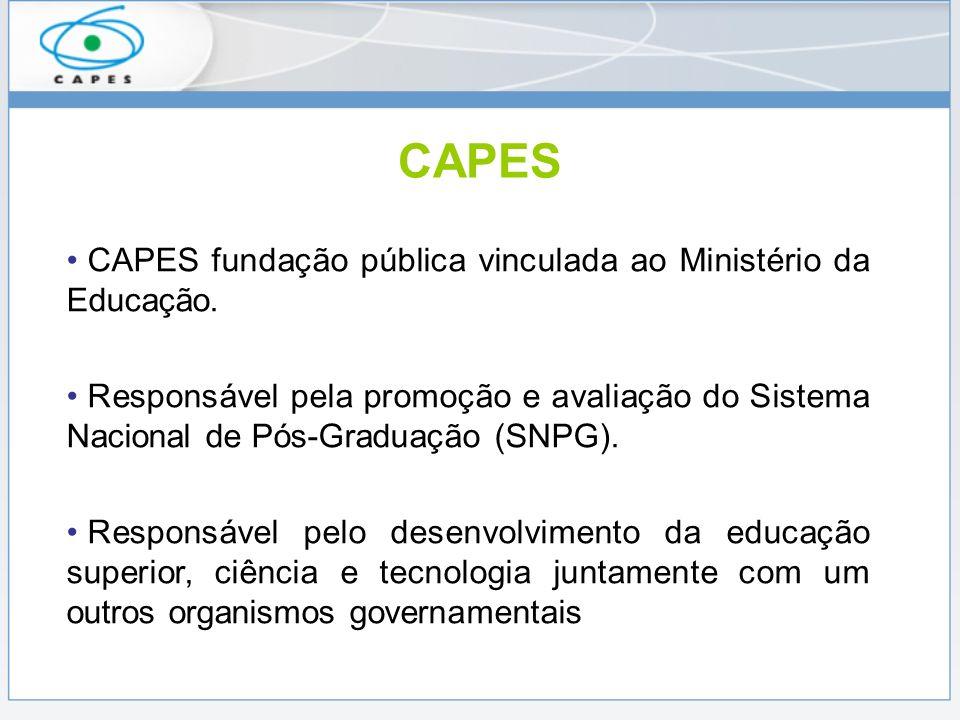 CAPES CAPES fundação pública vinculada ao Ministério da Educação.