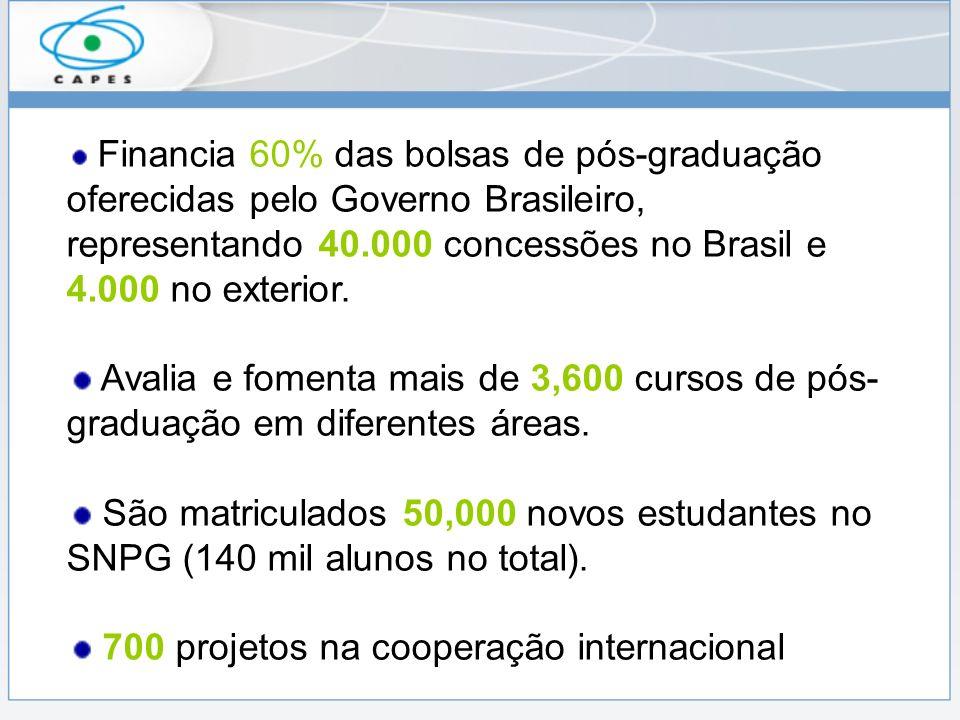 700 projetos na cooperação internacional