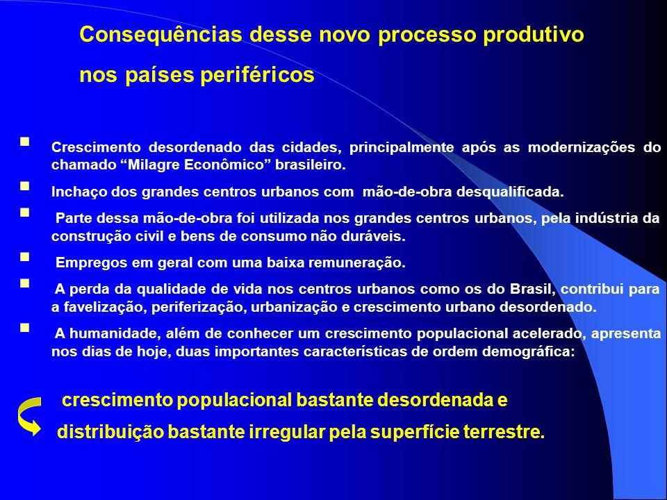 Consequências desse novo processo produtivo nos países periféricos