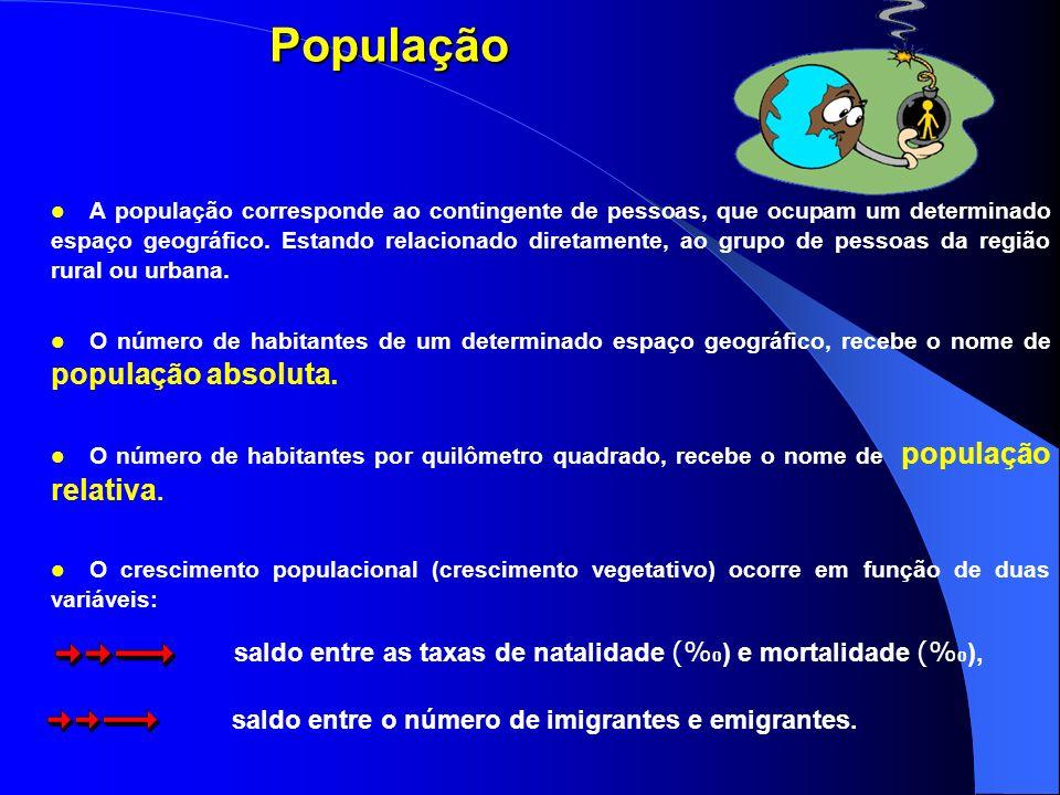 População saldo entre as taxas de natalidade (%0) e mortalidade (%0),