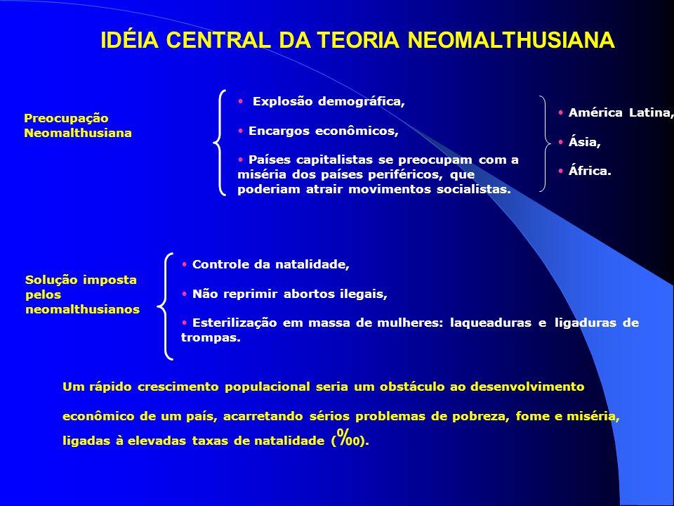 IDÉIA CENTRAL DA TEORIA NEOMALTHUSIANA