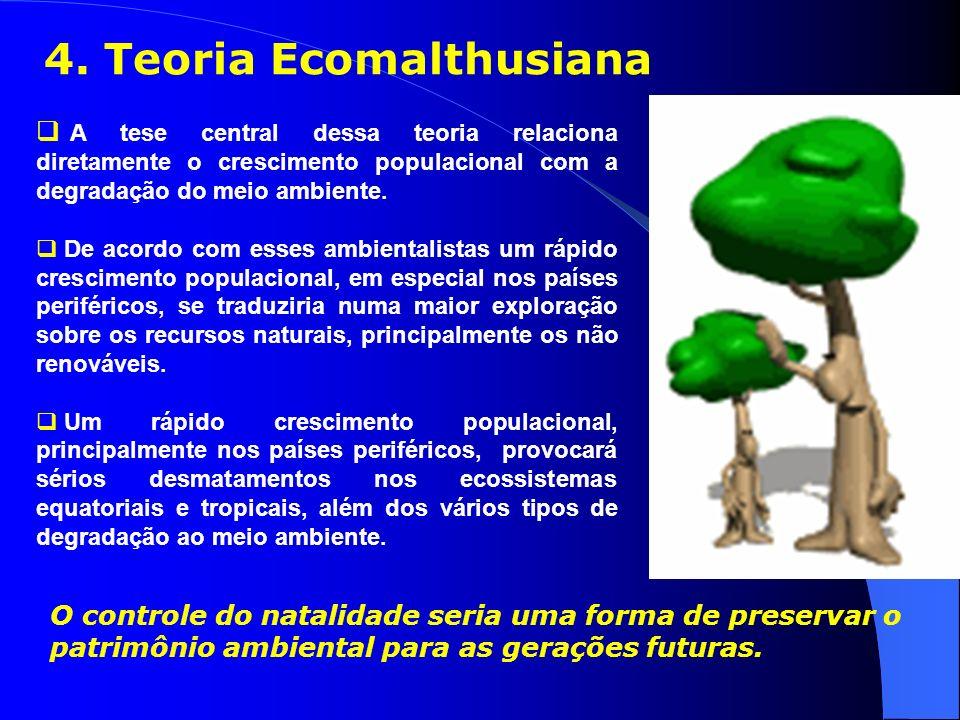 4. Teoria Ecomalthusiana