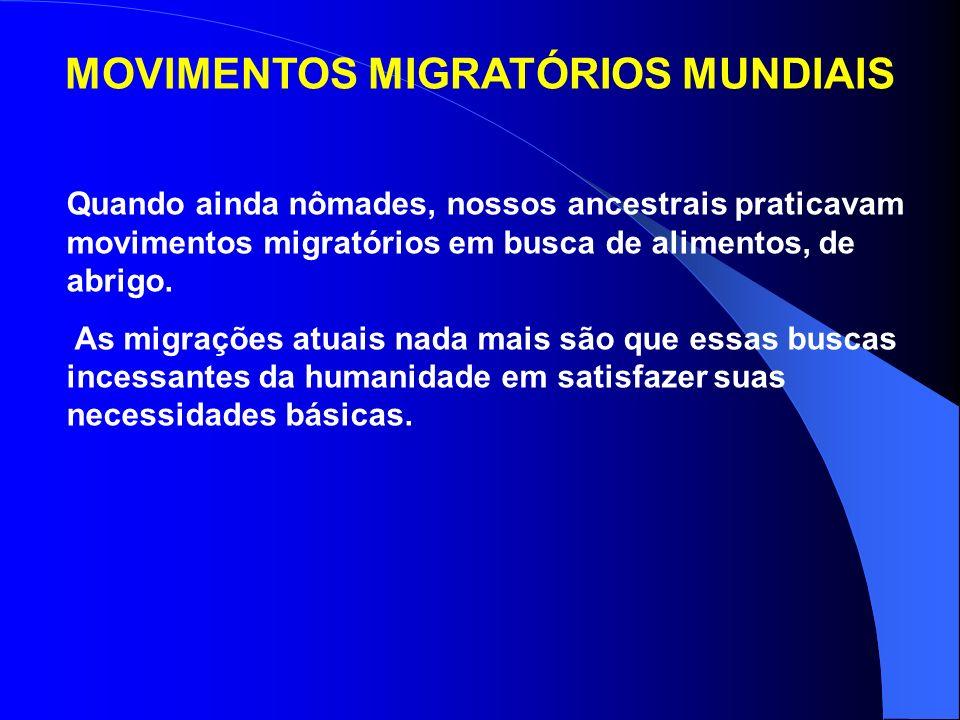MOVIMENTOS MIGRATÓRIOS MUNDIAIS