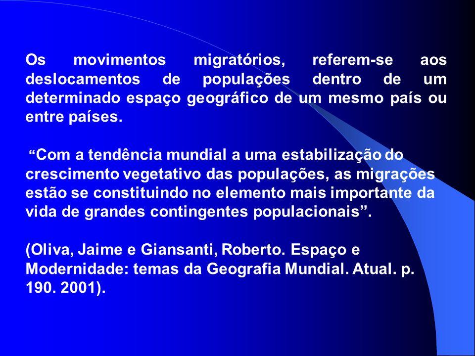 Os movimentos migratórios, referem-se aos deslocamentos de populações dentro de um determinado espaço geográfico de um mesmo país ou entre países.