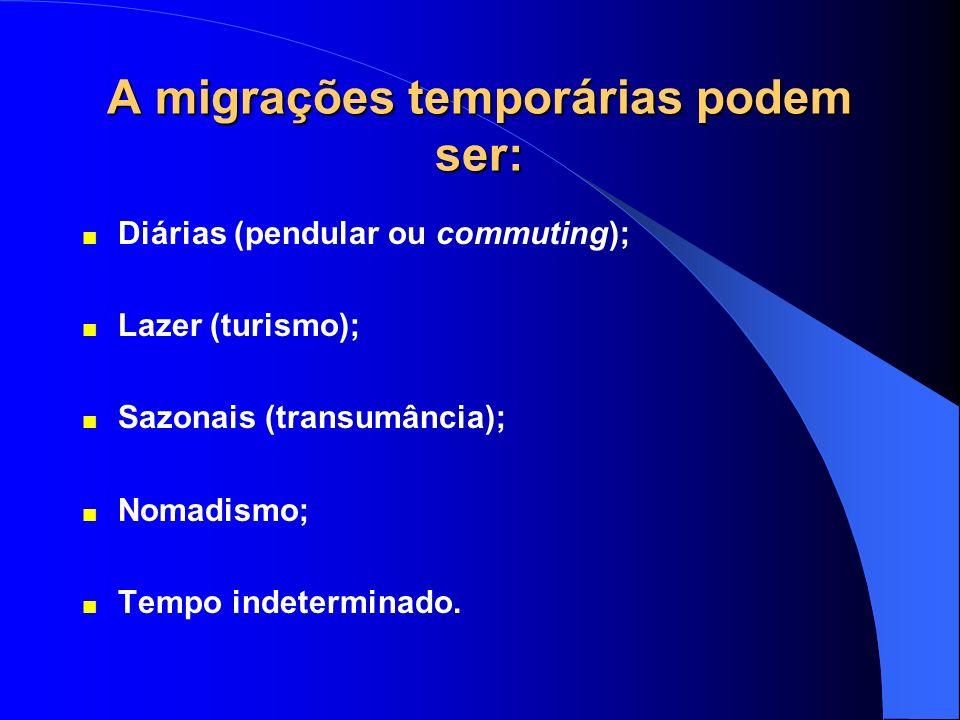 A migrações temporárias podem ser: