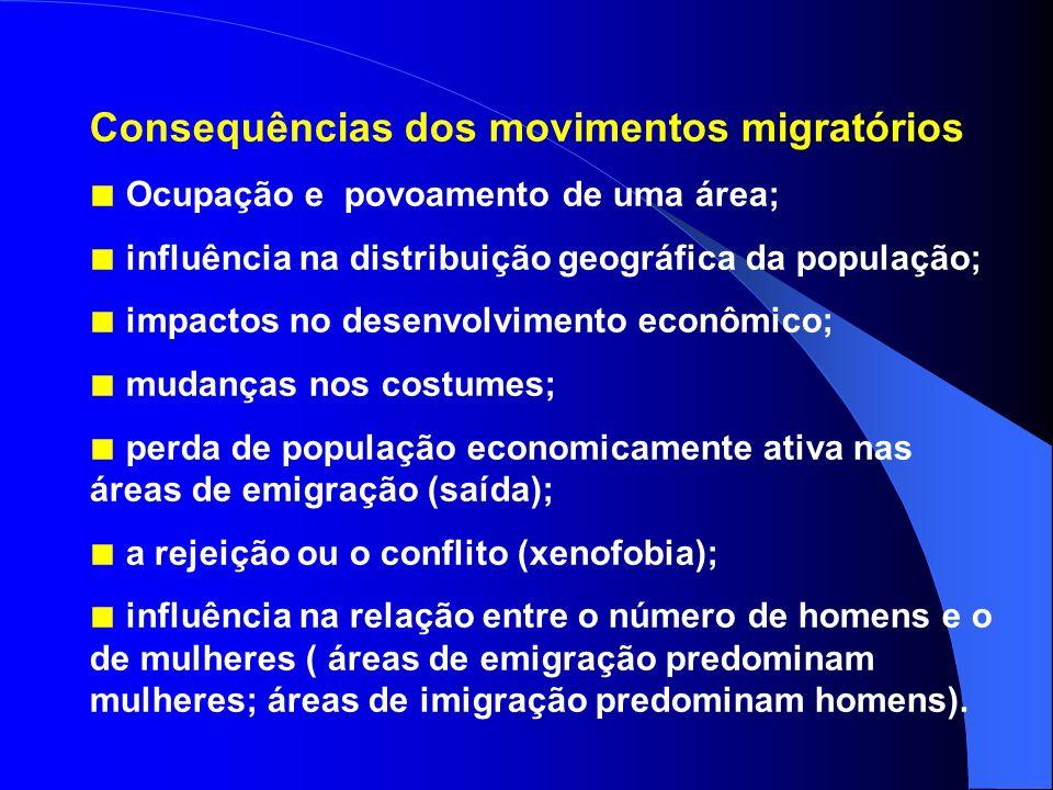 Consequências dos movimentos migratórios