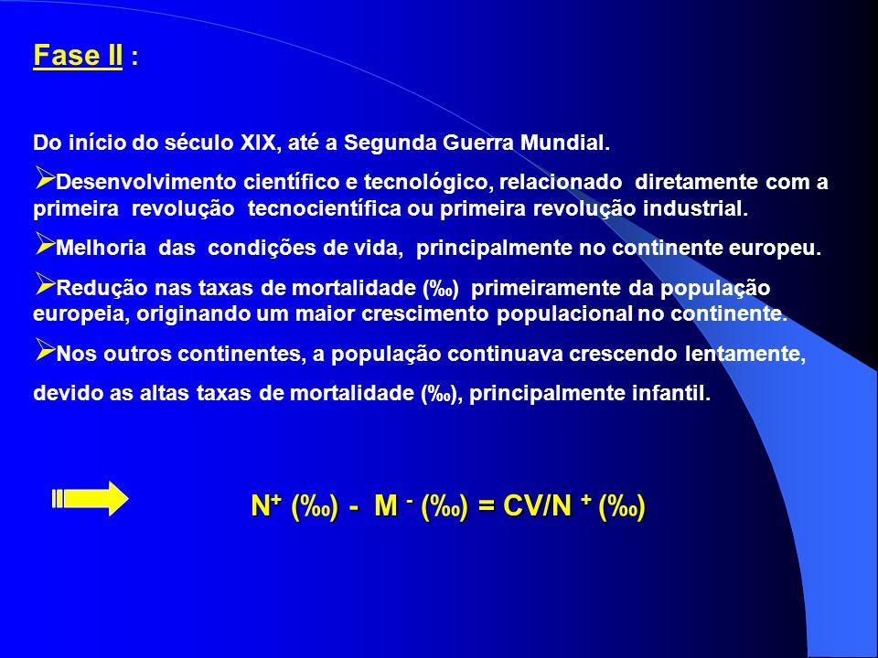 N+ (‰) - M - (‰) = CV/N + (‰)