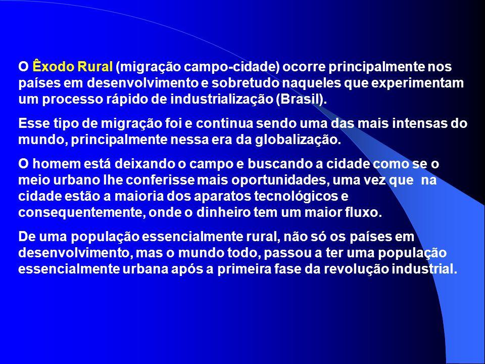O Êxodo Rural (migração campo-cidade) ocorre principalmente nos países em desenvolvimento e sobretudo naqueles que experimentam um processo rápido de industrialização (Brasil).