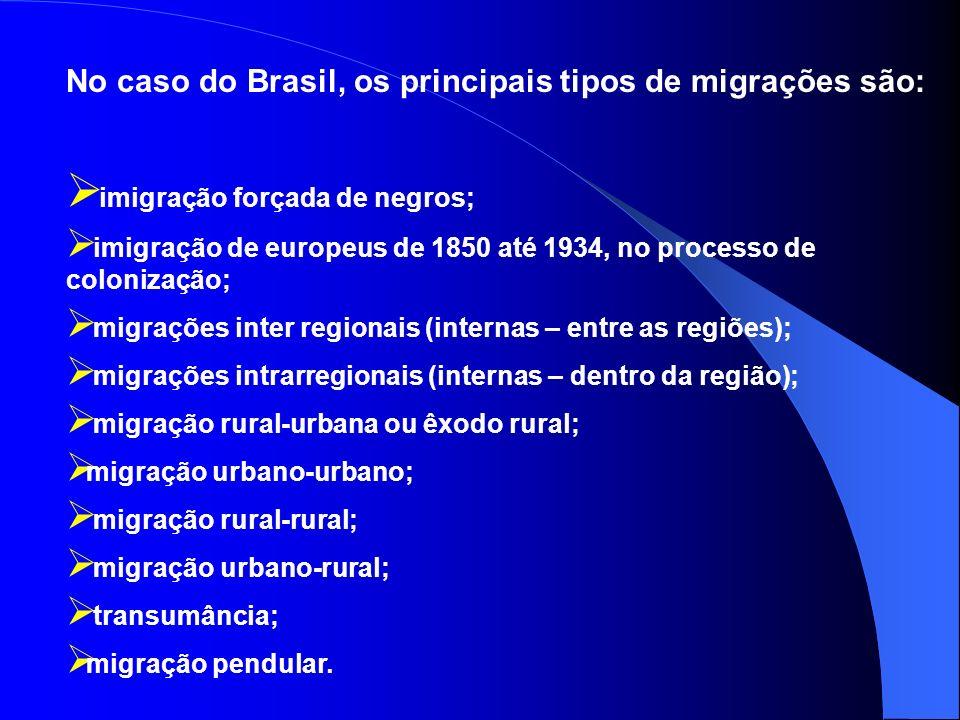 No caso do Brasil, os principais tipos de migrações são: