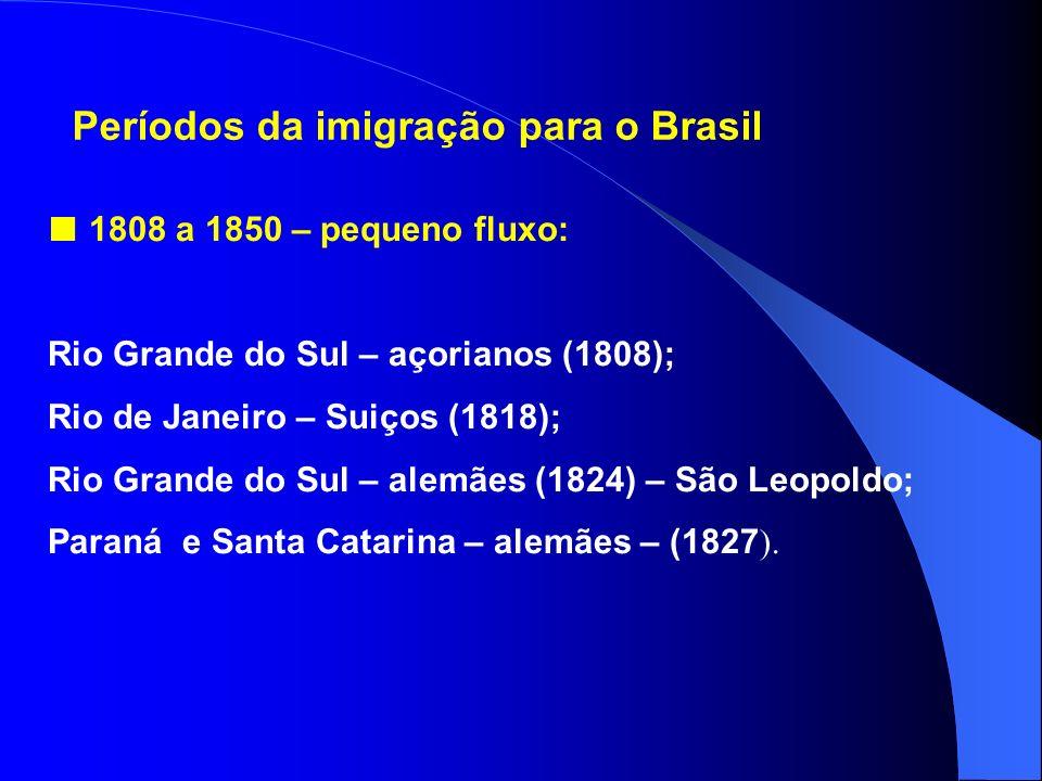 Períodos da imigração para o Brasil