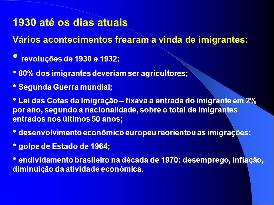 1930 até os dias atuais revoluções de 1930 e 1932;