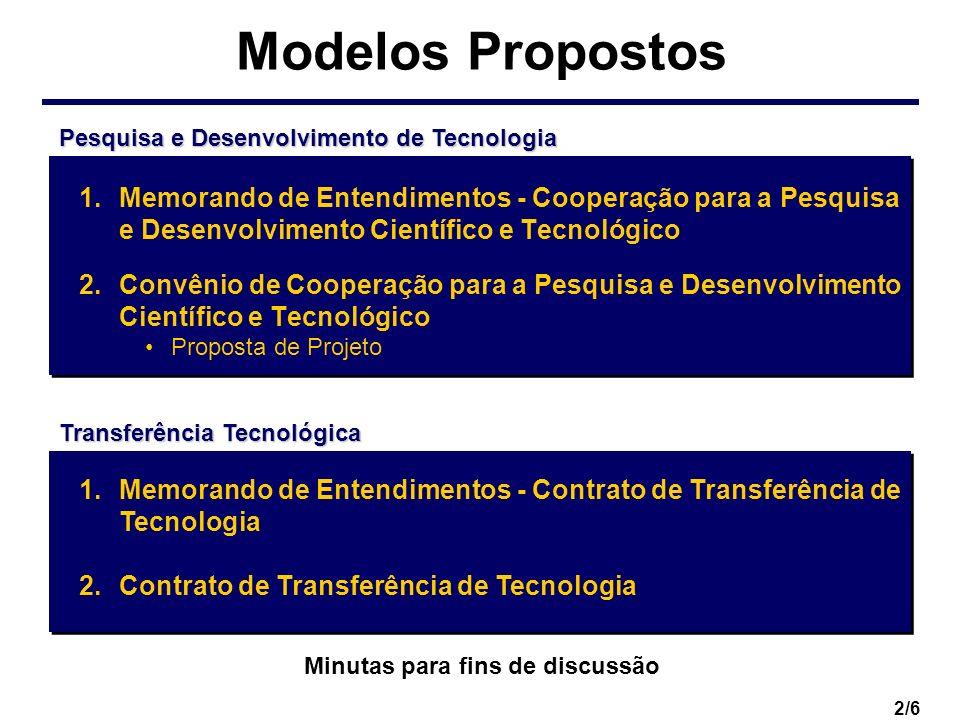 Modelos Propostos Pesquisa e Desenvolvimento de Tecnologia.