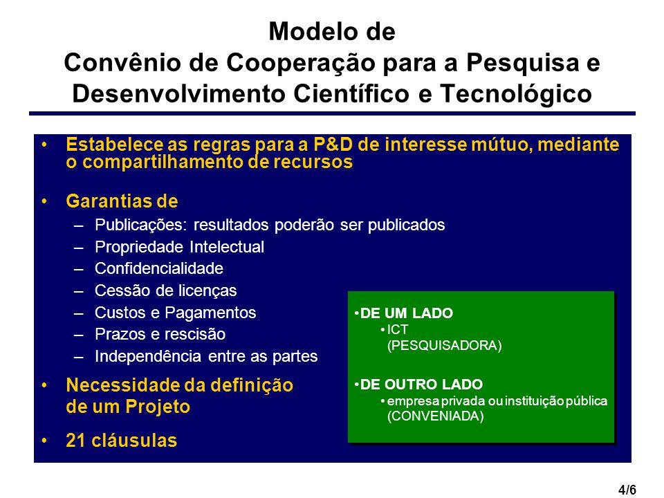 Modelo de Convênio de Cooperação para a Pesquisa e Desenvolvimento Científico e Tecnológico