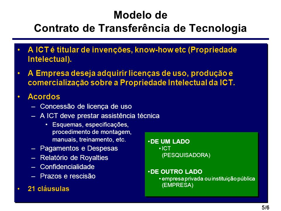 Modelo de Contrato de Transferência de Tecnologia