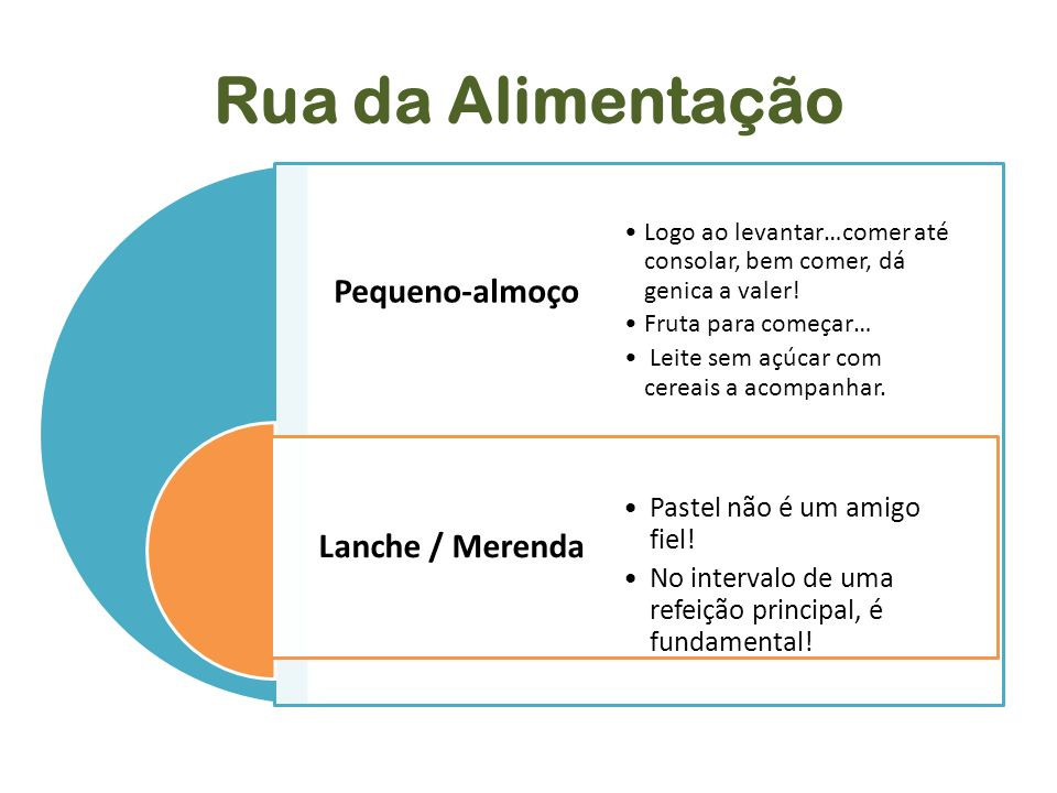 Rua da Alimentação Pequeno-almoço Lanche / Merenda