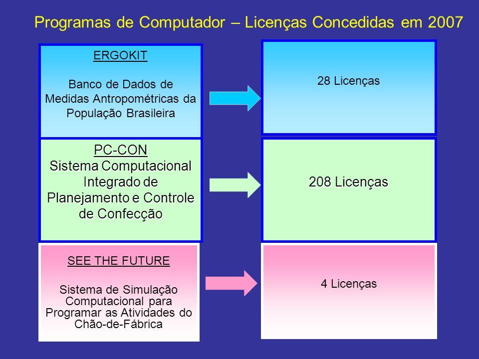 Programas de Computador – Licenças Concedidas em 2007