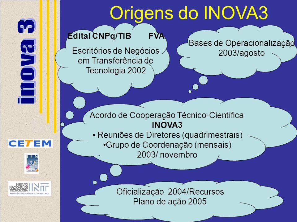 Origens do INOVA3 inova 3 Edital CNPq/TIB FVA Escritórios de Negócios