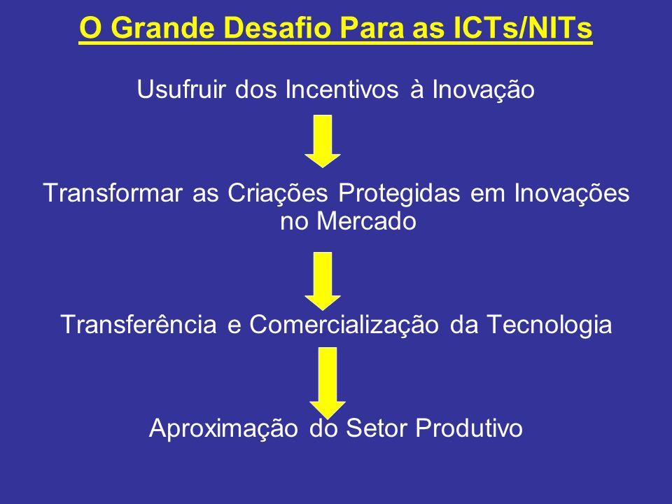 O Grande Desafio Para as ICTs/NITs