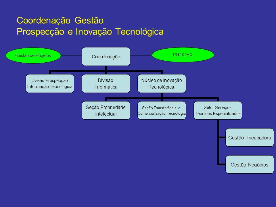 Coordenação Gestão Prospecção e Inovação Tecnológica