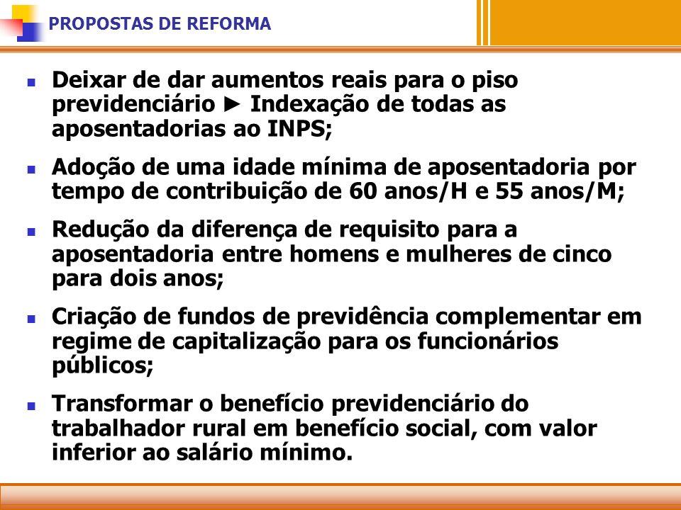 PROPOSTAS DE REFORMA Deixar de dar aumentos reais para o piso previdenciário ► Indexação de todas as aposentadorias ao INPS;