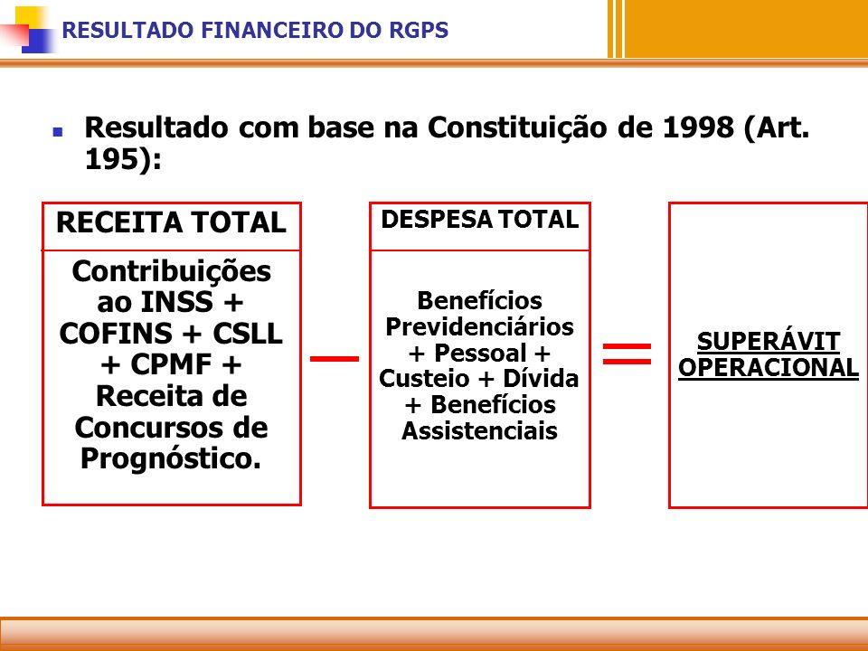 RESULTADO FINANCEIRO DO RGPS