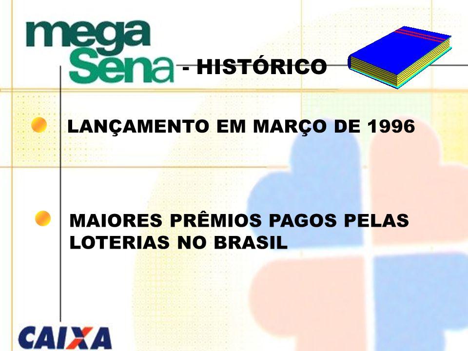 - HISTÓRICO LANÇAMENTO EM MARÇO DE 1996 MAIORES PRÊMIOS PAGOS PELAS