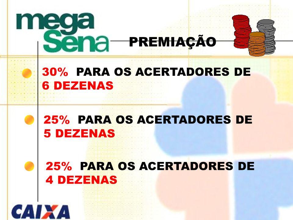 PREMIAÇÃO 30% PARA OS ACERTADORES DE 6 DEZENAS