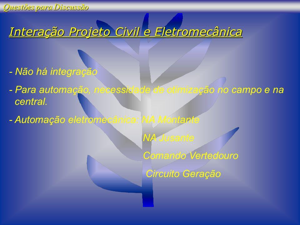 Interação Projeto Civil e Eletromecânica