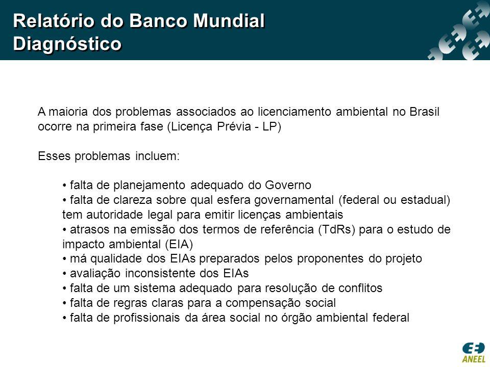 Relatório do Banco Mundial Diagnóstico
