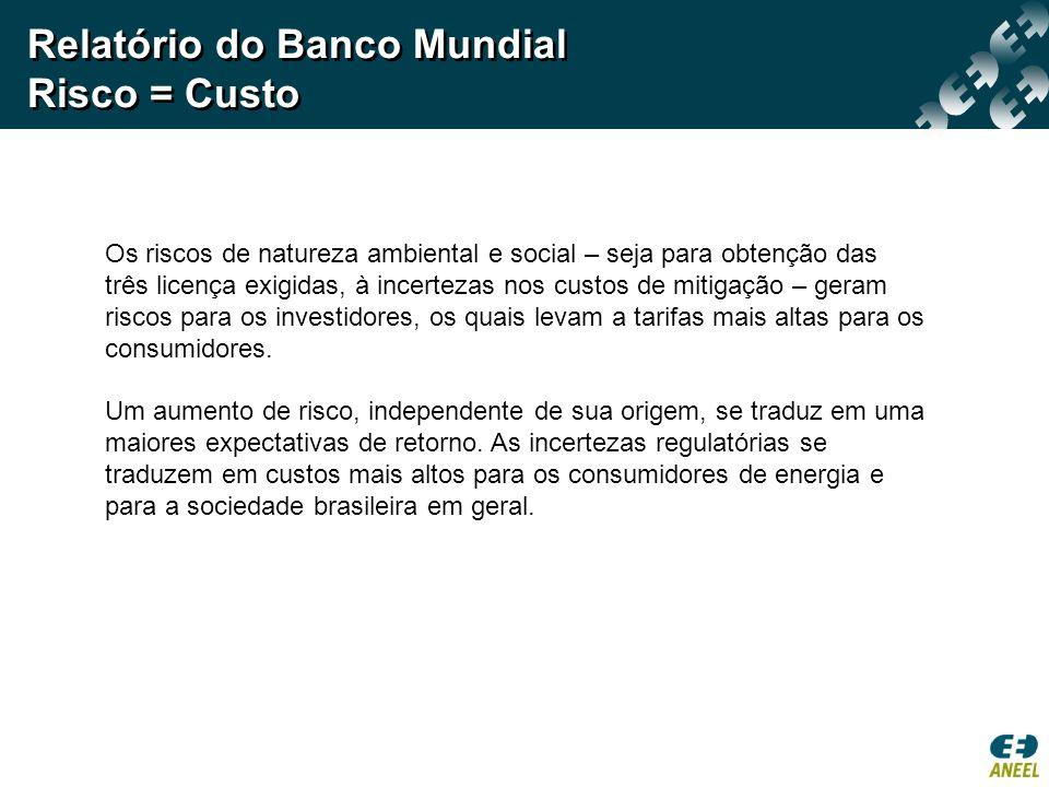 Relatório do Banco Mundial Risco = Custo