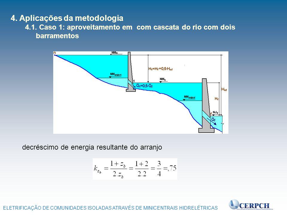 4. Aplicações da metodologia
