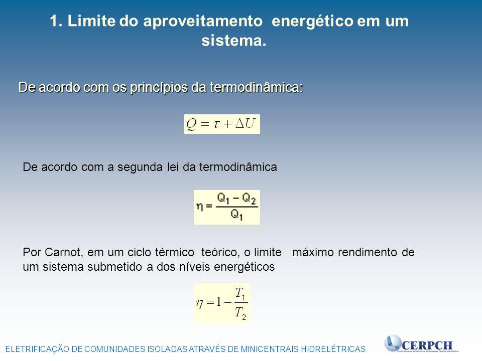 Limite do aproveitamento energético em um sistema.
