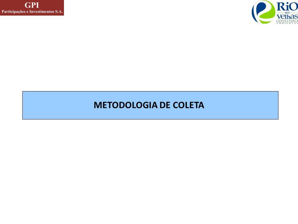 METODOLOGIA DE COLETA