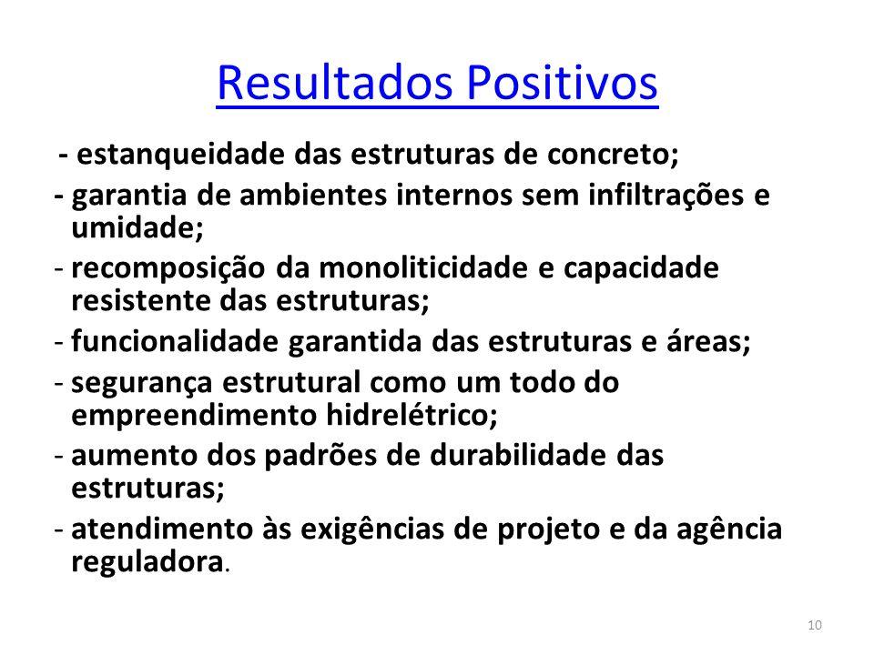 Resultados Positivos - estanqueidade das estruturas de concreto; - garantia de ambientes internos sem infiltrações e umidade;