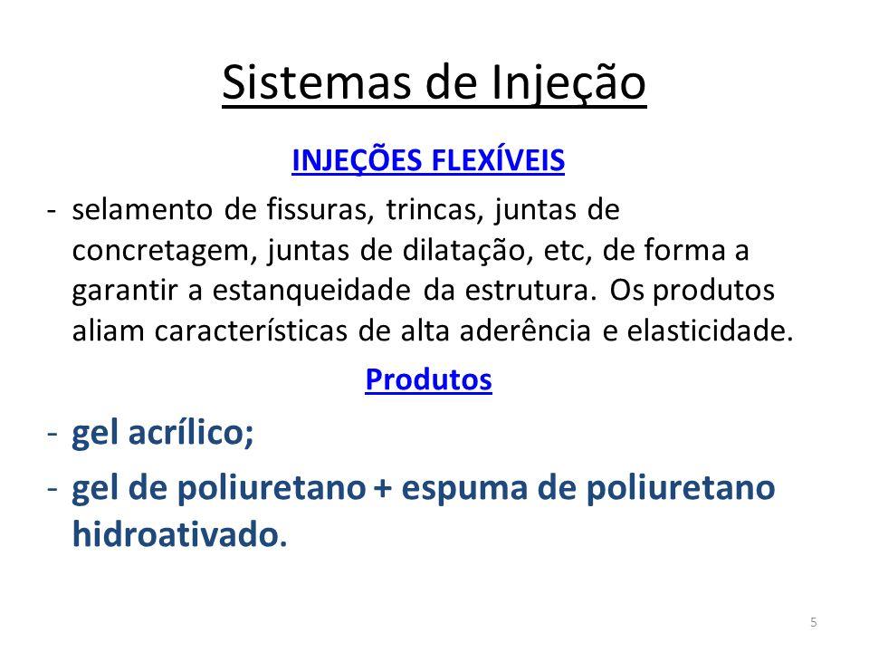 Sistemas de Injeção gel acrílico;