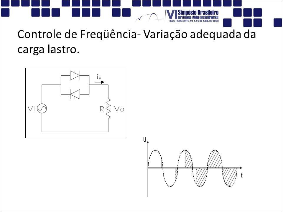 Controle de Freqüência- Variação adequada da carga lastro.