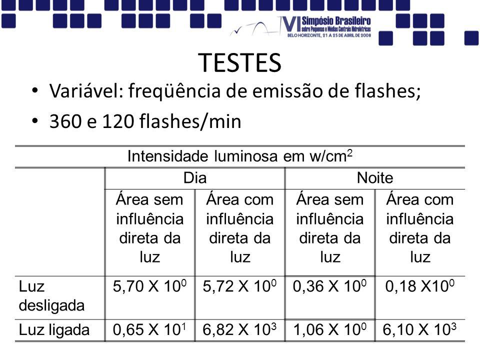 TESTES Variável: freqüência de emissão de flashes;